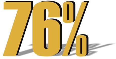 Réussite BTS 76 %